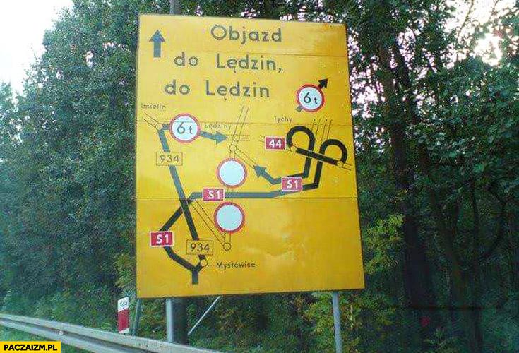 Objazd do Lędzin skomplikowany znak