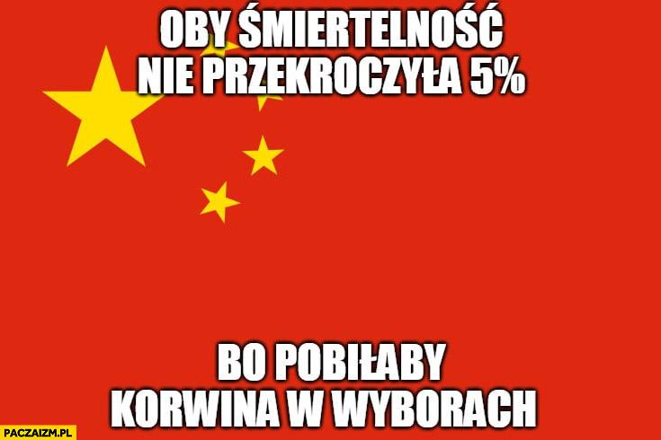 Oby śmiertelność nie przekroczyła 5% procent bo pobiłaby Korwina w wyborach Chiny koronawirus