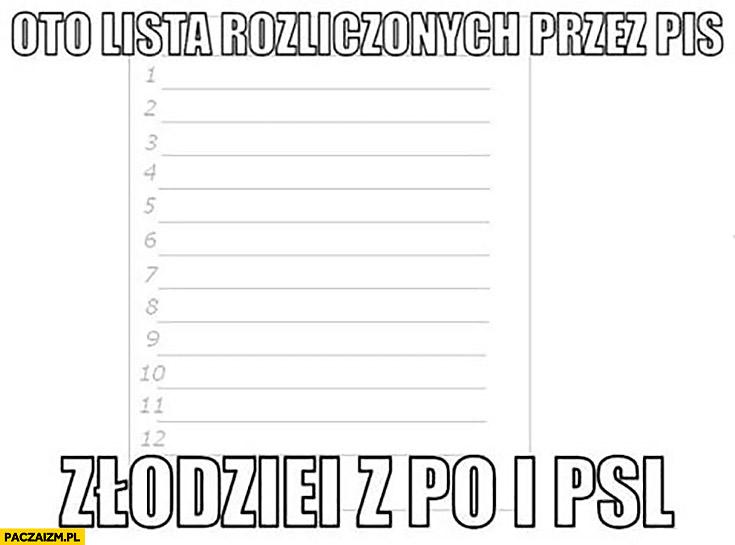 Oto lista rozliczonych przez PiS złodziei z PO i PSL pusta kartka
