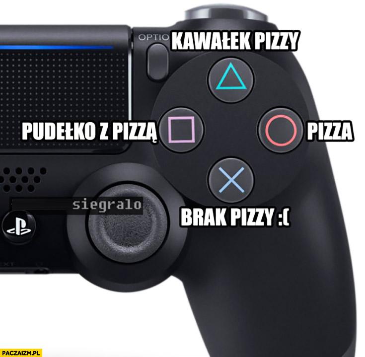 Pad PlayStation: pizza, kawałek pizzy, pudełko z pizzą, brak pizzy. Przyciski klawisze