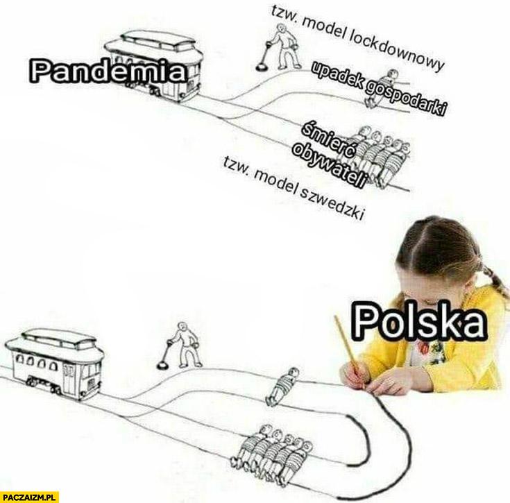 Pandemia w Polsce upadek gospodarki i śmierć obywateli torowisko tramwaj
