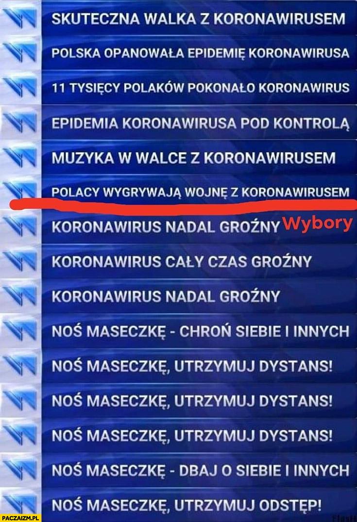 Paski TVP o Covid koronawirusie przed i po wyborach porównanie zestawienie