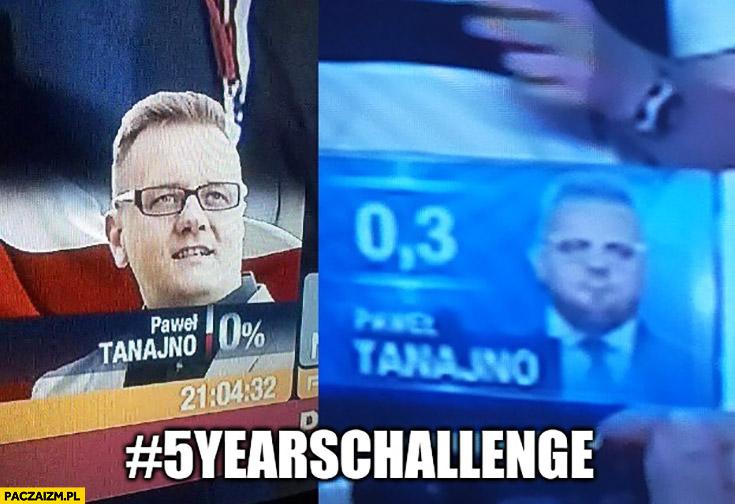 Paweł Tanajno 5 years challenge 0% procent do 0,3% procent poparcia wybory