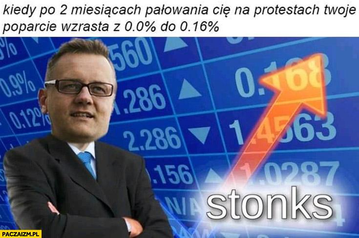 Paweł Tanajno kiedy po 2 miesiącach pałowania Cię na protestach Twoje poparcie wzrasta z 0% do 0,16% procent stonks