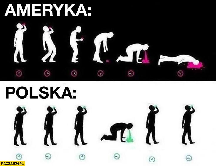 Picie w Ameryce vs picie w Polsce porównanie fazy etapy