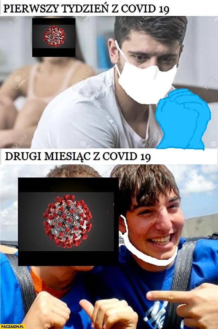Pierwszy tydzień z Covid-19 vs drugi miesiąc z Covid-19 porównanie koronawirus