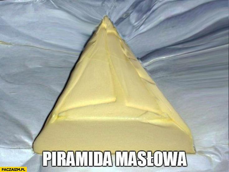 Piramida Masłowa masło trójkąt