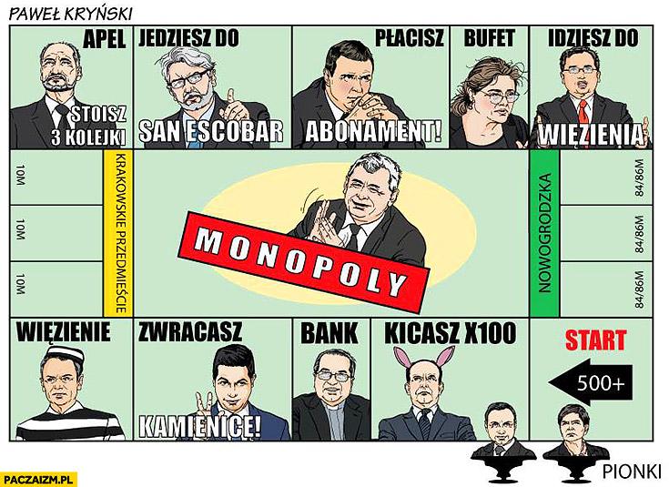 PiS Monopoly Monopol plansza do gry Prawo i Sprawiedliwość Eurobiznes Kryński