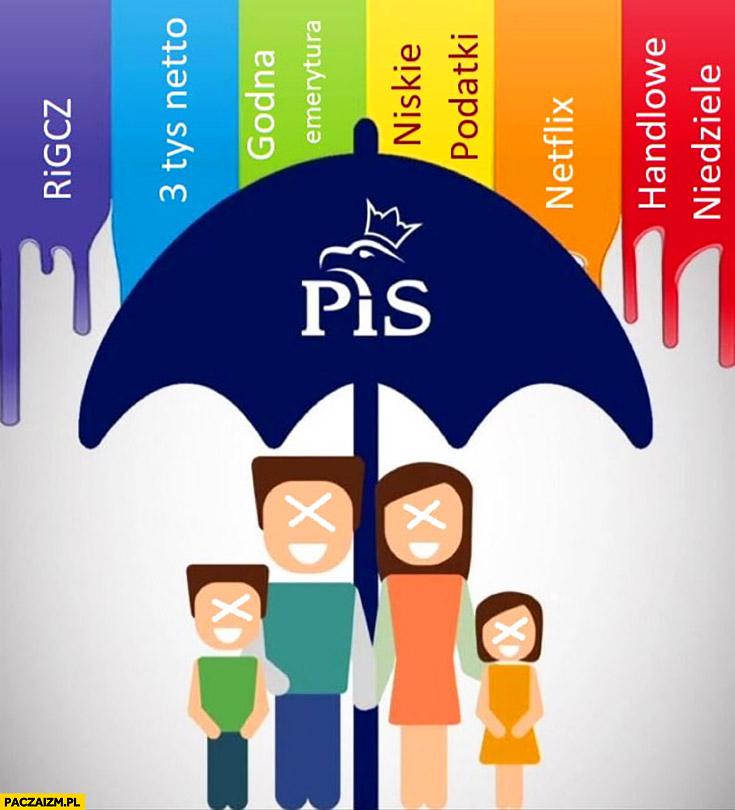 PiS parasol chroni przed 3 tys netto, godną emeryturą, niskimi podatkami, Netflixem, handlowymi niedzielami