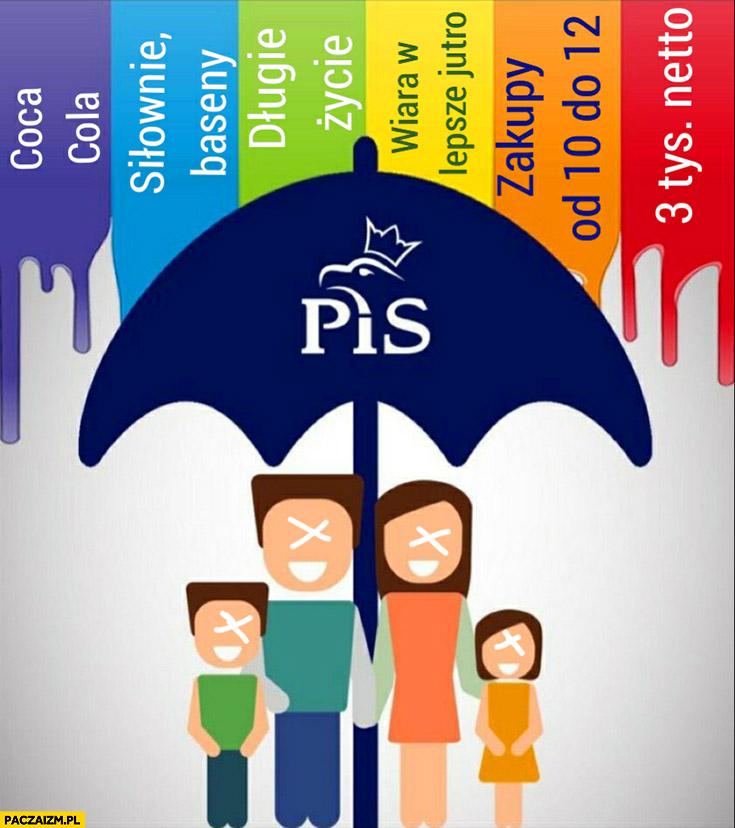 PiS parasol ochronny przed colą siłowniami, basenami, długim życiem, zakupami od 10 do 12, pensją 3 tys netto