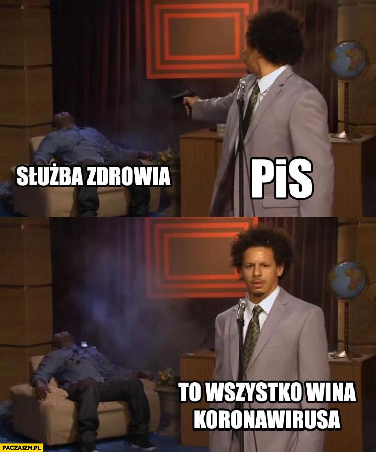 PiS strzela zabija służbę zdrowia to wszystko wina koronawirusa