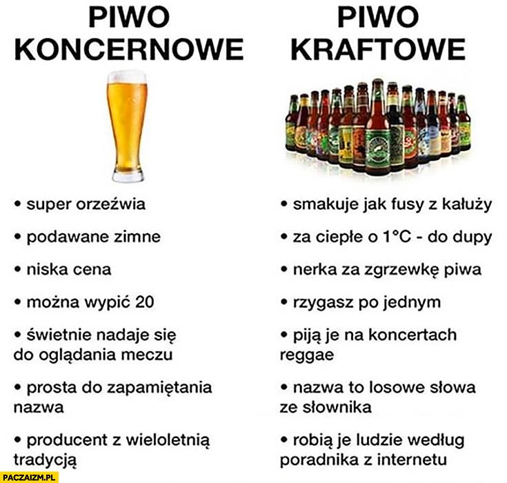 Piwo koncernowe vs piwo kraftowe porównanie