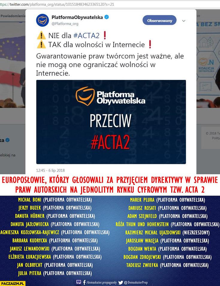 Platforma Obywatelska europosłowie posłowie którzy głosowali za ACTA 2