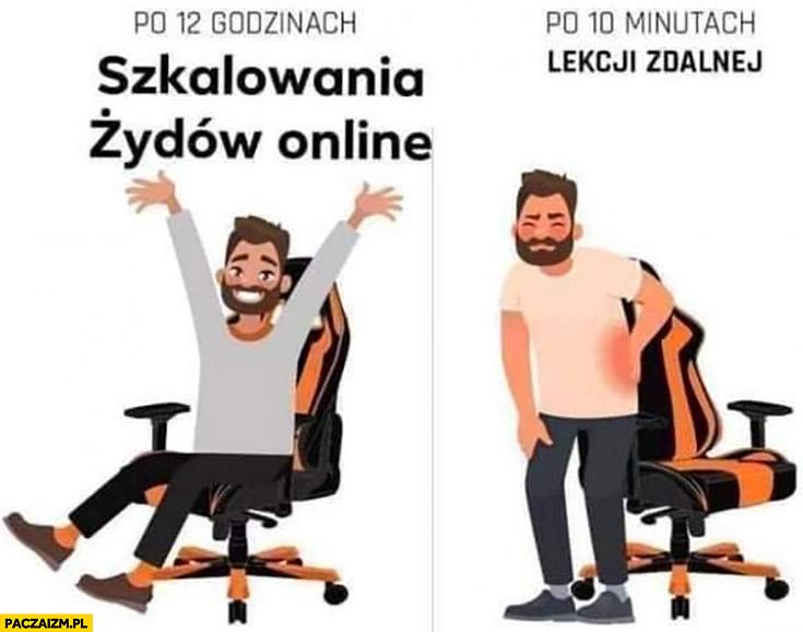 Po 12 godzinach szkalowania Żydów online vs po 10 minutach lekcji zdalnej porównanie