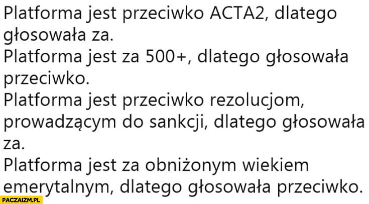 PO Platforma jest przeciwko ACTA2 dlatego głosowała za