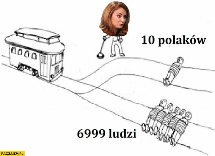 Pociąg przejedzie 10 Polaków lub 6999 ludzi wybiera Anna Pamuła Gazeta Wyborcza