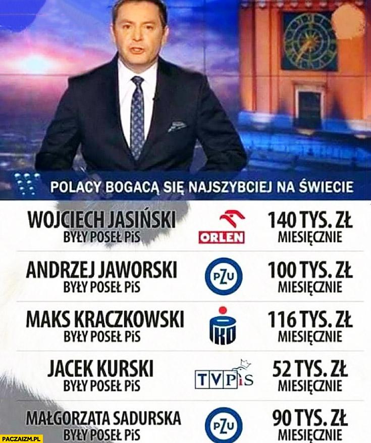 Polacy bogacą się najszybciej na świecie byli posłowie PiS prezesi Orlen, PZU, PKO, TVP zarobki Wiadomości TVP