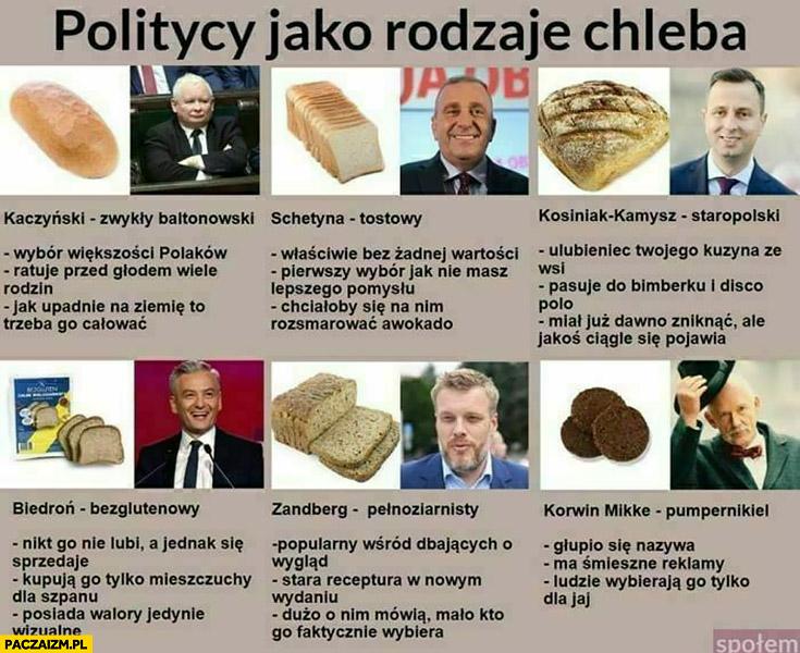 Politycy jako rodzaje chleba: Kaczyński zwykły, Schetyna tostowy, Kosiniak staropolski, Biedroń bezglutenowy, Zandberg pełnoziarnisty, Korwin pumpernikiel