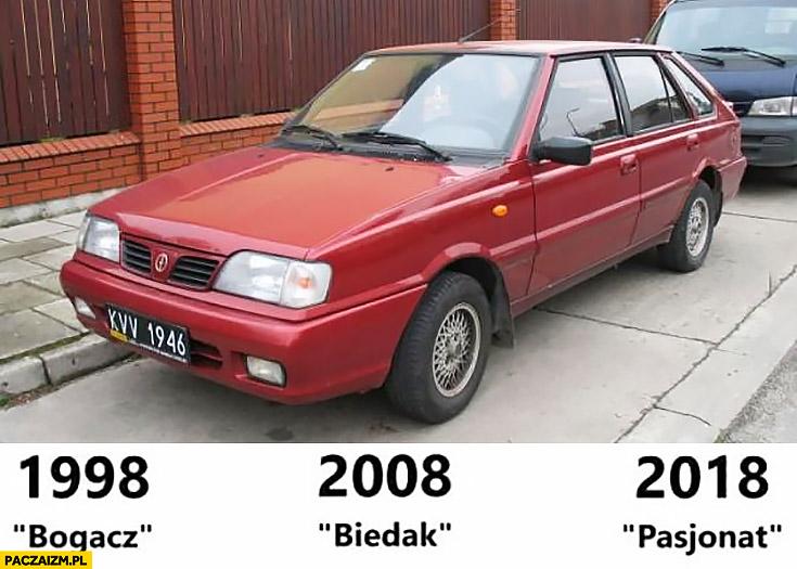 Polonez w 1998 bogacz, w 2008 biedak, w 2018 pasjonat