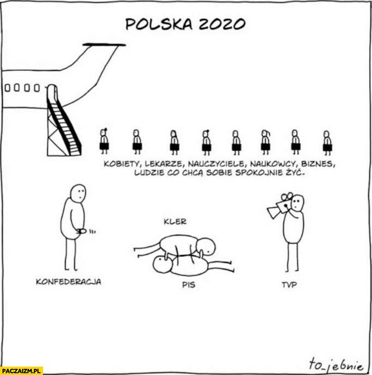 Polska 2020 wszyscy wyjeżdżają kler i PiS robią sobie dobrze TVP nagrywa konfederacja patrzy