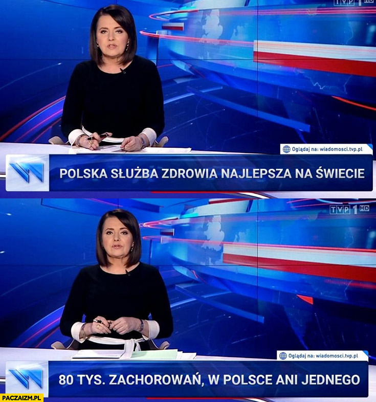 Polska służba zdrowia najlepsza na świecie 80 tysięcy zachorowań, w Polsce ani jednego koronawirus Wiadomości TVP paski