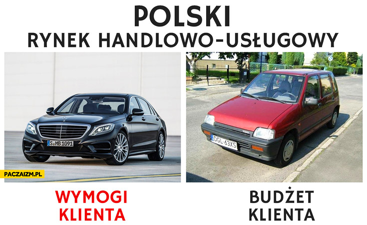 Polski rynek handlowo-usługowy wymogi klienta budżet klienta