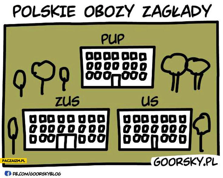Polskie obozy zagłady Urząd pracy ZUS Urząd skarbowy
