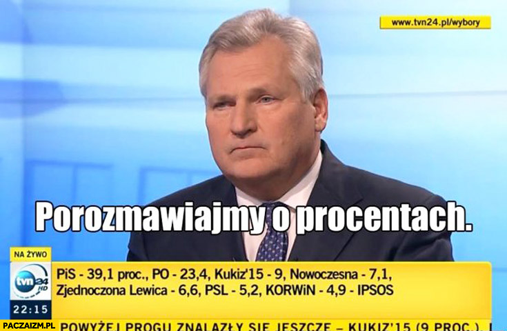 Porozmawiajmy o procentach Kwaśniewski