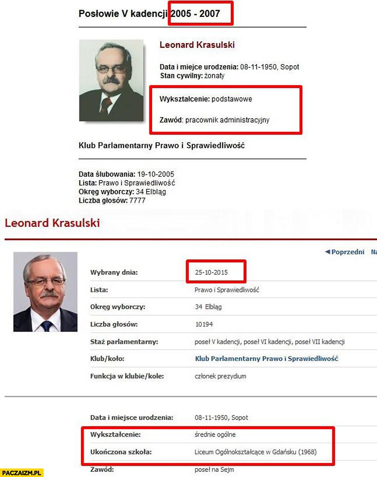 Poseł PiS wykształcenie podstawowe Leonard Krasulski