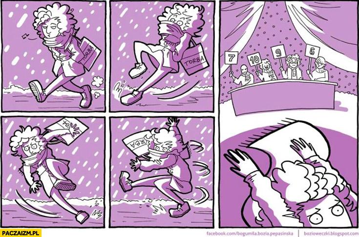 Poślizgnęła się gwiazdy tańczą na lodzie noty oceny jury komiks