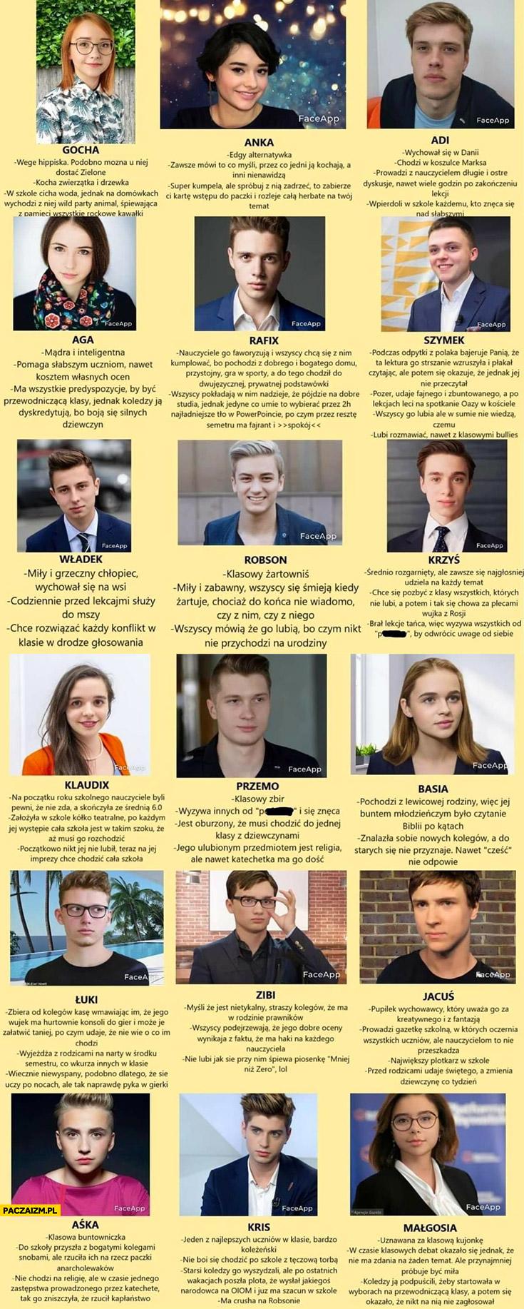 Posłowie politycy jako dzieci młodzież w szkole klasie przeróbka faceapp