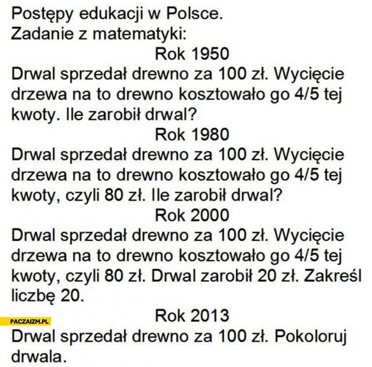Postępy edukacji w Polsce pokoloruj drwala sprzedał drewno