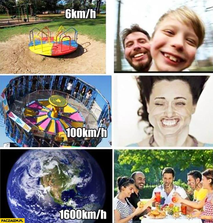 Prędkość: 6 na godzinę, 100 na godzinę, 1600 na godzinę prędkość obrotu Ziemi