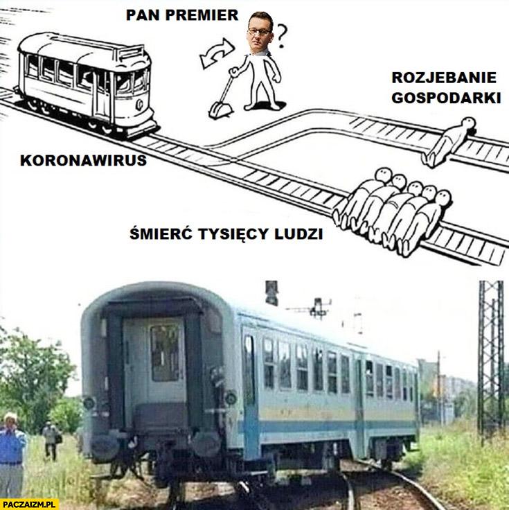 Premier Morawiecki decyzja rozwalenie gospodarki czy śmierć tysięcy ludzi to i to pociąg na torach