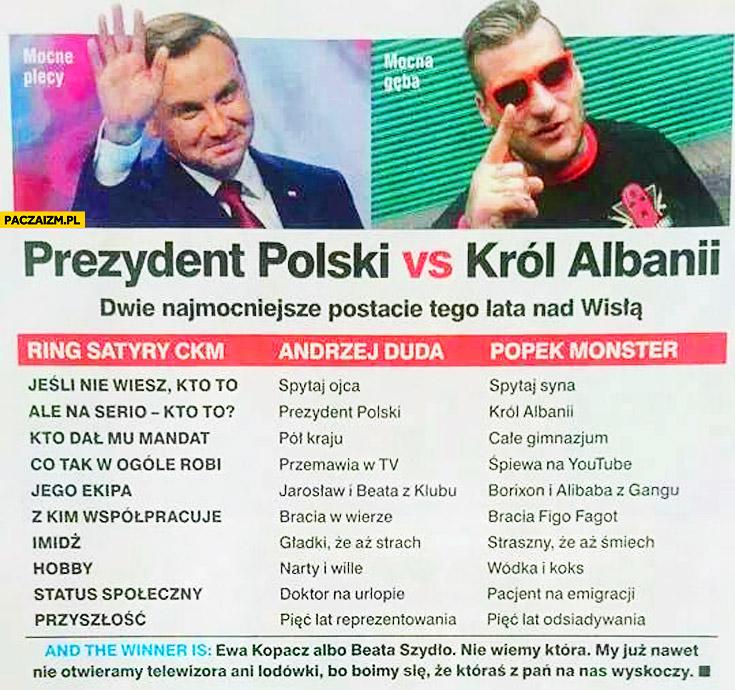 Prezydent Polski vs Król Albanii porównanie Duda Popek