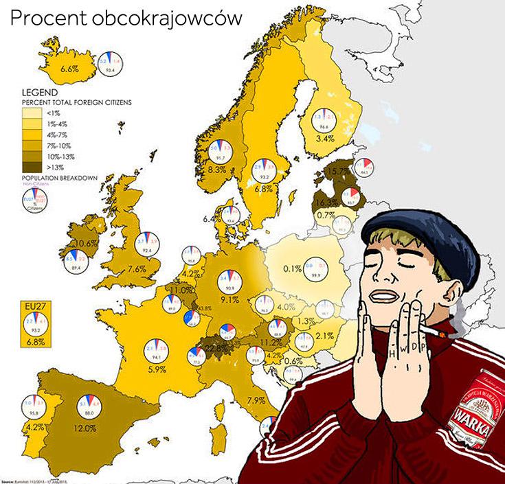 Procent obcokrajowców słowiańska duma