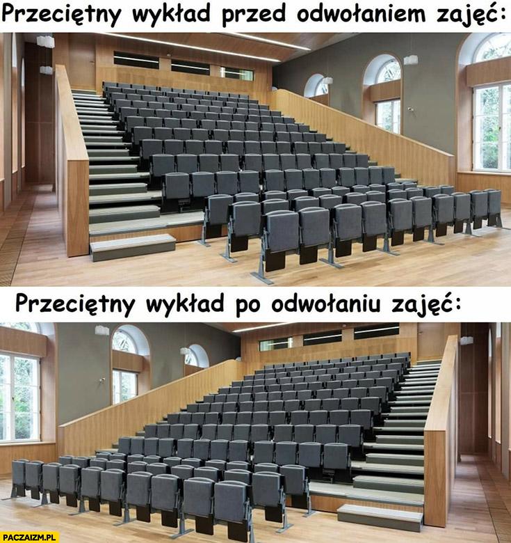 Przeciętny wykład przed odwołaniem zajęć po odwołaniu zajęć porównanie pusta sala