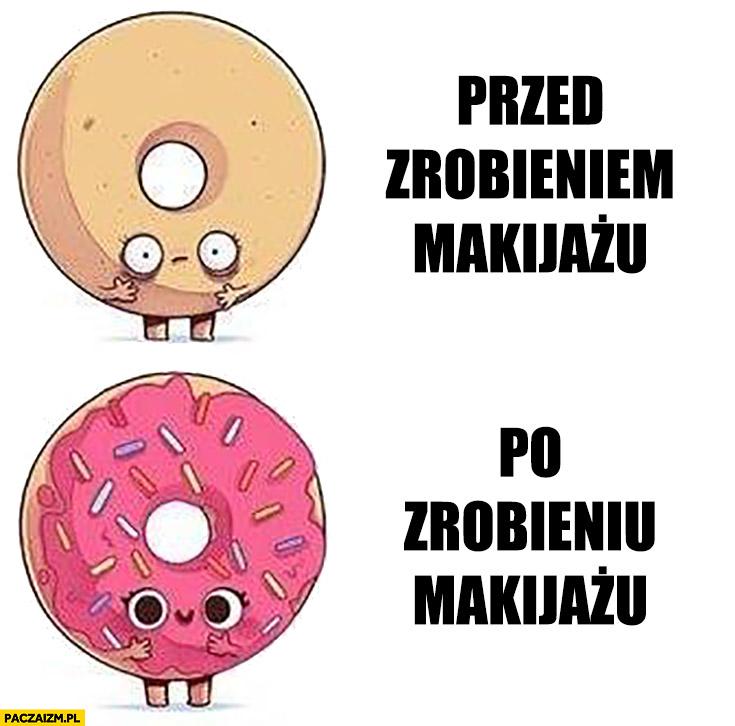 Przed zrobieniem makijażu, po zrobieniu makijażu pączek donut porównanie