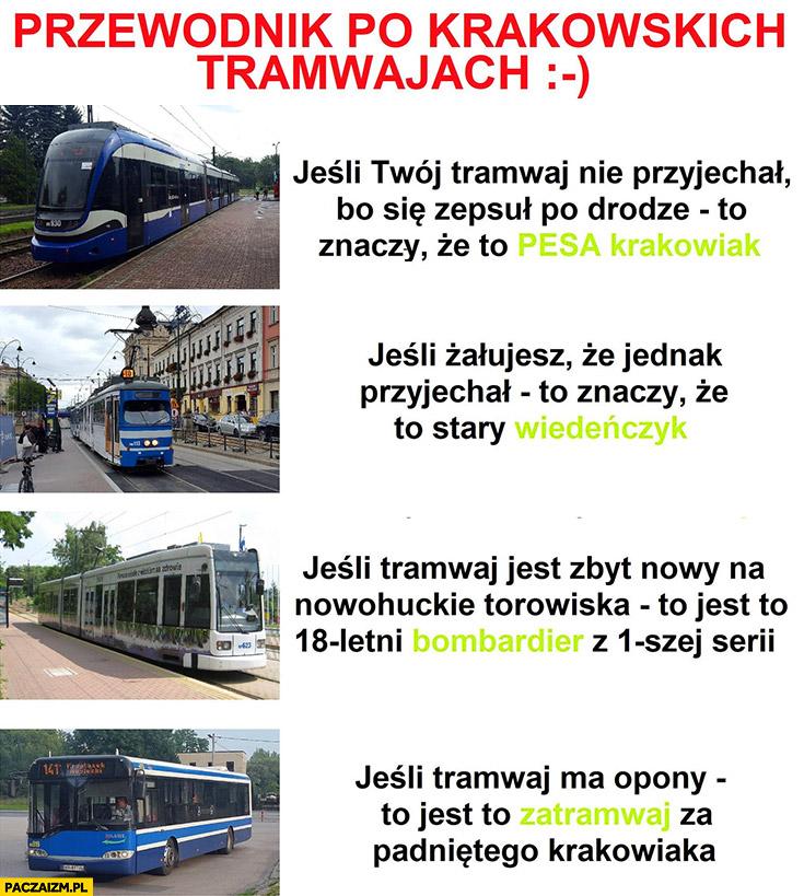 Przewodnik po krakowskich tramwajach Pesa, Wiedeńczyk, Bombardier, zatramwaj autobus