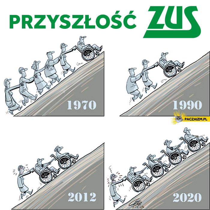 Przyszłość ZUS'u