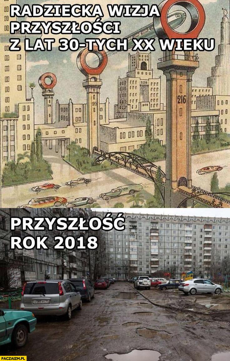Radziecka wizja przyszłości z lat 30 XX wieku vs przyszłość rok 2018