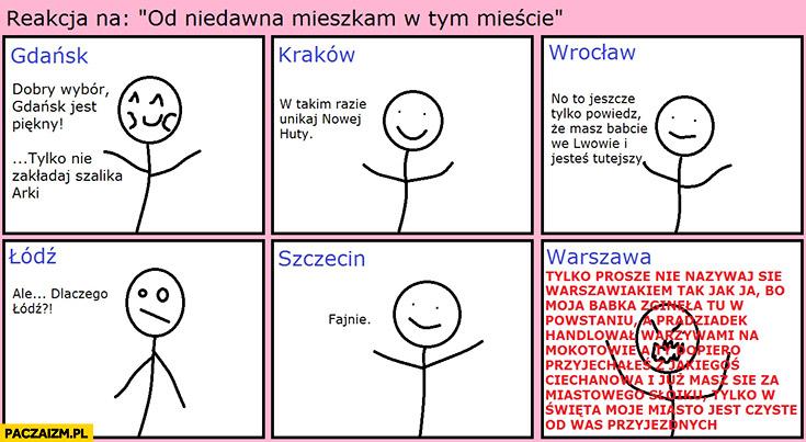 """Reakcja na """"od niedawna mieszkam w tym mieście"""": Gdańsk, Kraków, Wrocław, Łódź, Szczecin, Warszawa"""