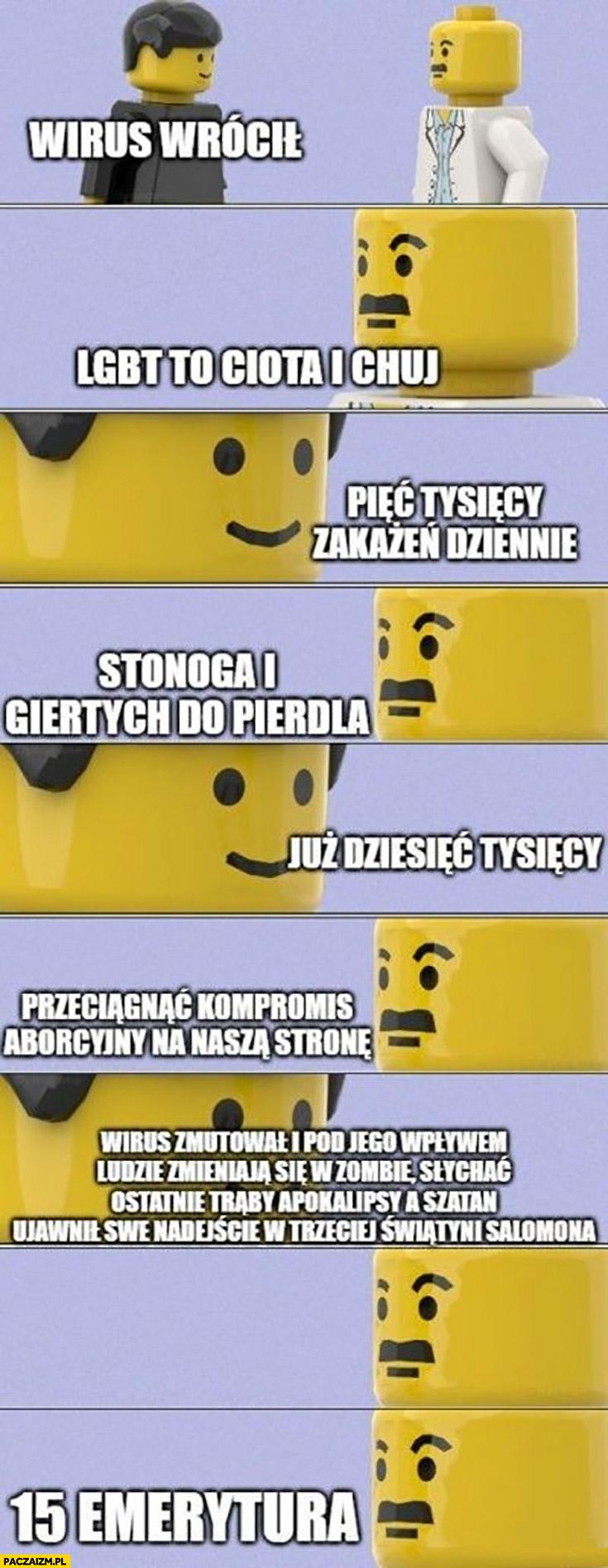 Reakcja PiS na wirusa: LGBT, Stonoga, Giertych do pierdla, zakaz aborcji, 15 emerytura Lego