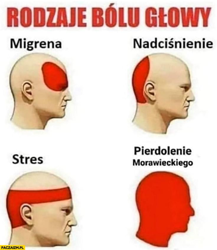 Rodzaje bólu głowy: migrena, stres, nadciśnienie, pierdolenie Morawieckiego cała głowa boli
