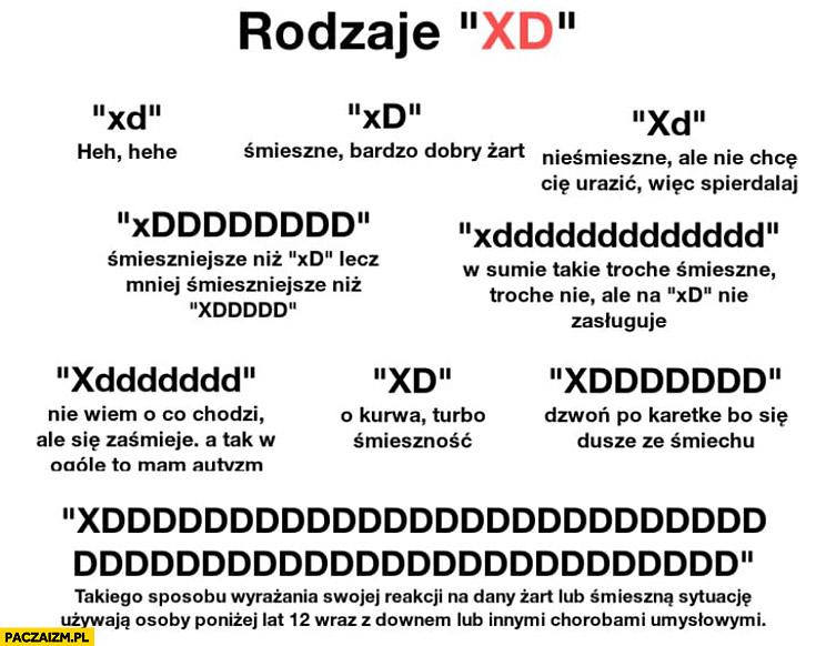Rodzaje xd wyjaśnienie infografika emotikon emotka
