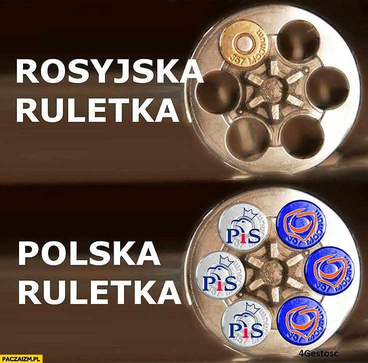 Rosyjska ruletka vs polska ruletka PiS PO porównanie wybór pomiędzy Prawo i Sprawiedliwość Platforma Obywatelska