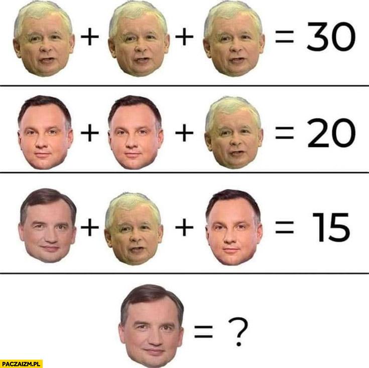 Równanie matematyczne Kaczyński Duda Ziobro równa się Zero