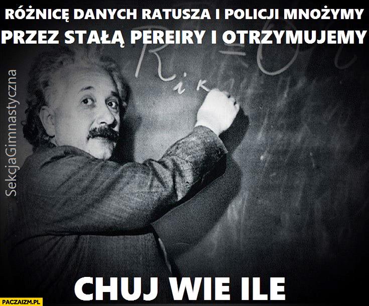Różnice danych ratusza i policji mnożymy przez stałą Pereiry i otrzymujemy kij wie ile Albert Einstein marsz liczba uczestników