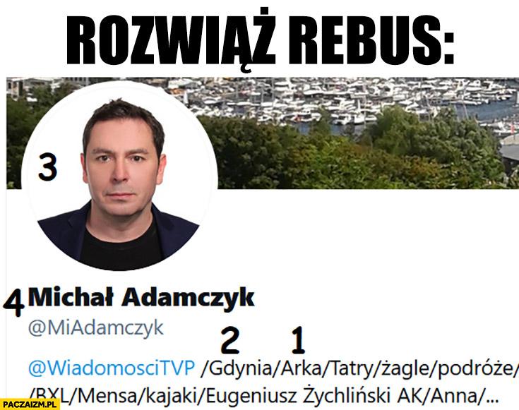Rozwiąż rebus Michał Adamczyk Arka Gdynia kurna świnia