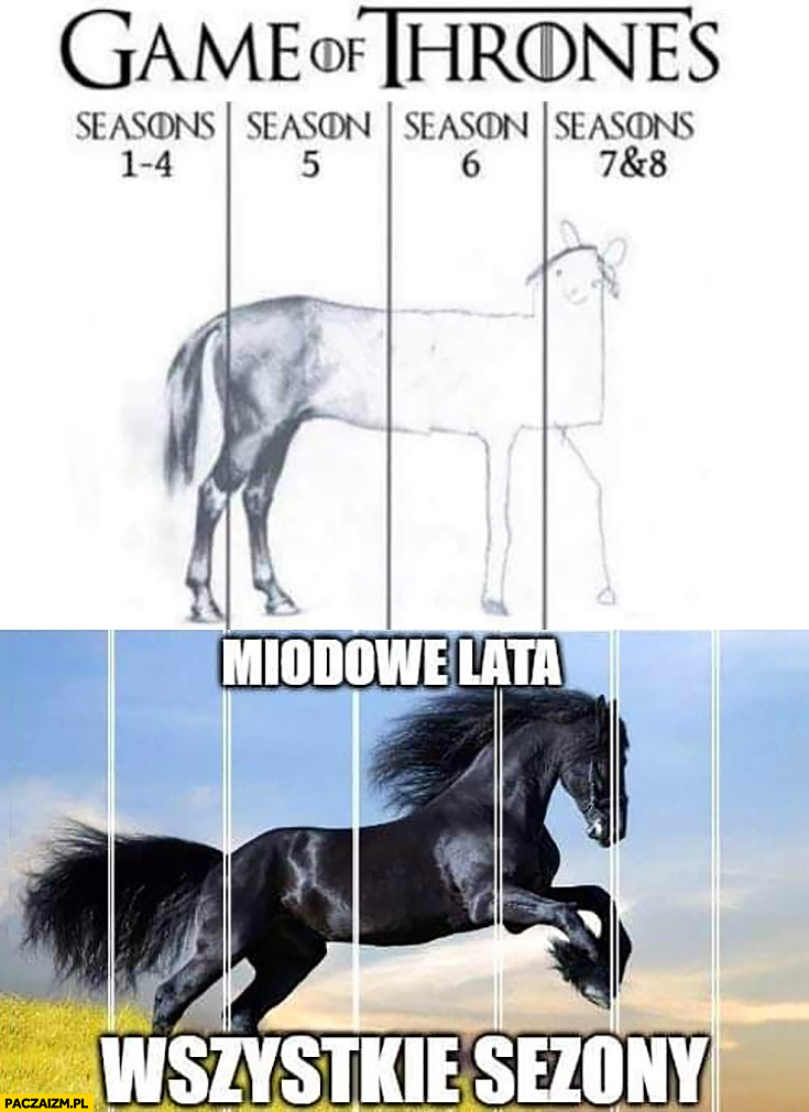 Rysunek konia Gra o Tron sezony Miodowe Lata wszystkie sezony kompletny idealny rysunek konia